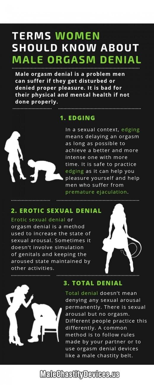 Advise you movies denial male orgasm thanks for